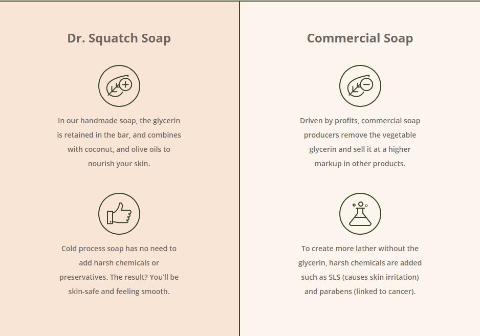 squatch vs commercial soap
